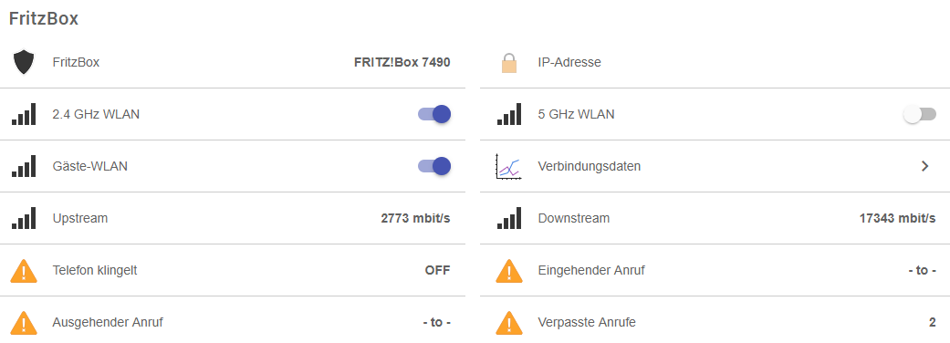 FritzBox Binding OpenHab2